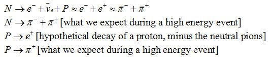 Pions are just energetic electrons & positrons, and thus neutrons and protons